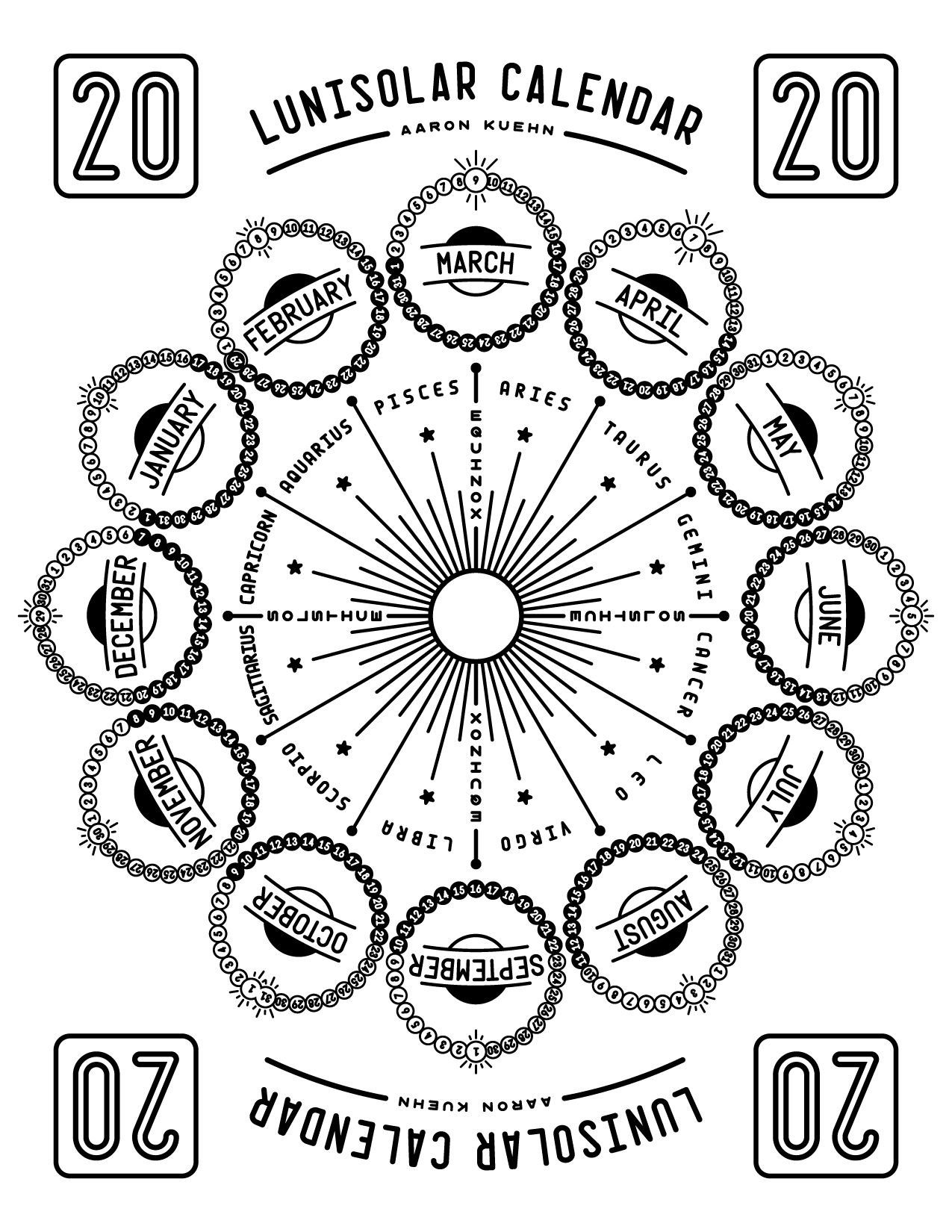 A calendar for 2020 with days indicating Moon phase and time of the synodic/solar year.