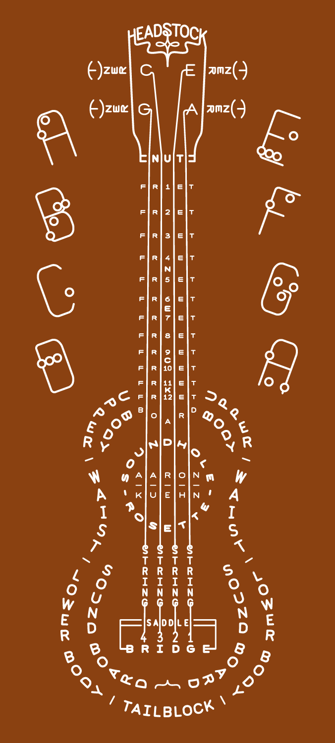 A diagram of a ukulele or cavaquinho, composed of the names of its parts using typography.